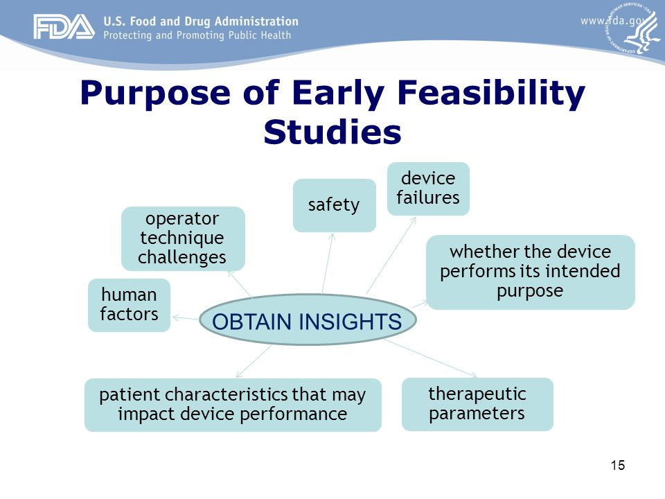 Purpose of Early Feasibility Studies safety whether the device performs its intended purpose therapeutic parameters device failures patient characteri