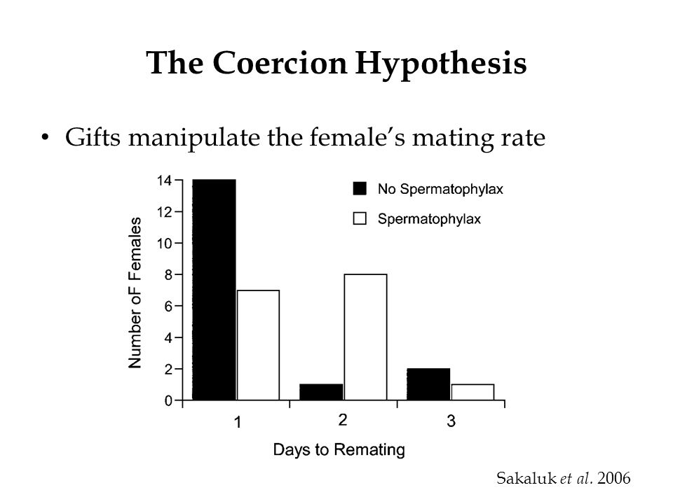 Nutritious gifts Nuptial gifts may be providing the female with nutrients Increase the fitness of the male's own offspring Increase the fitness of the female