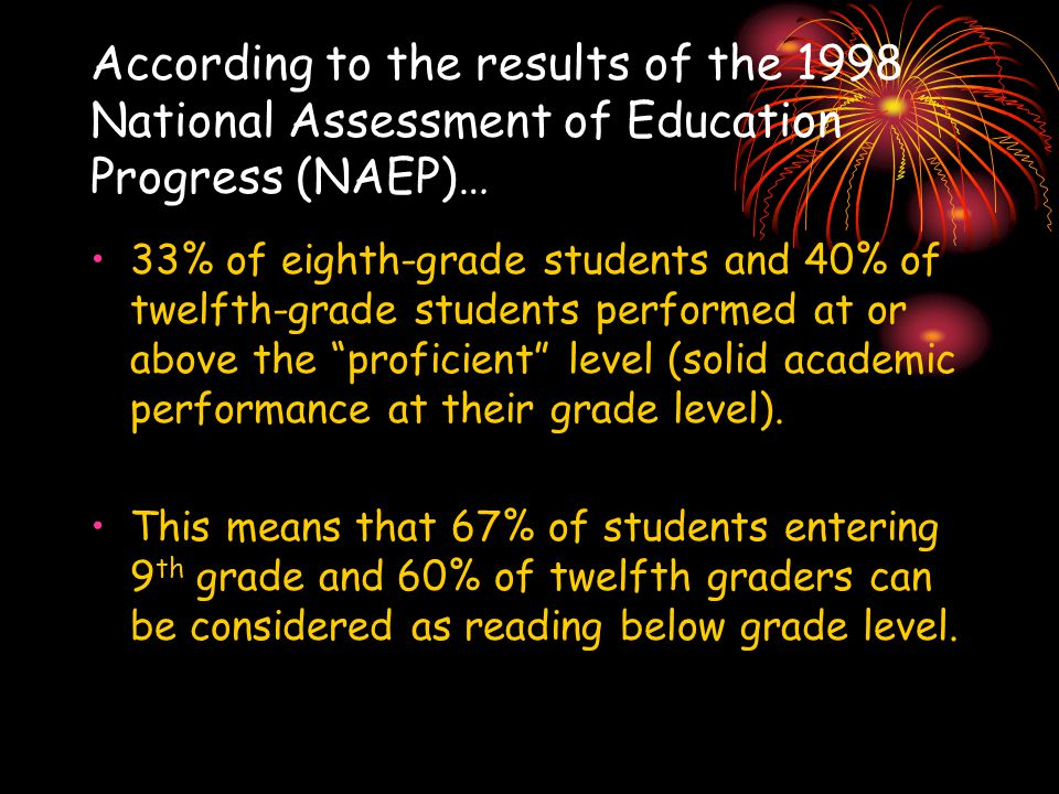 According to the results of the 1998 National Assessment of Education Progress (NAEP)… 33% of eighth-grade students and 40% of twelfth-grade students performed at or above the proficient level (solid academic performance at their grade level).