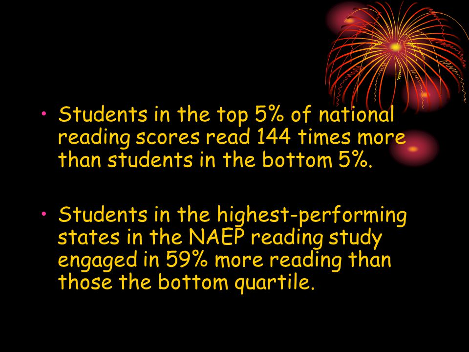 Students in the top 5% of national reading scores read 144 times more than students in the bottom 5%.