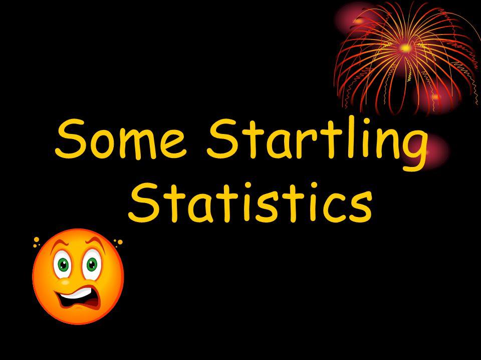 Some Startling Statistics