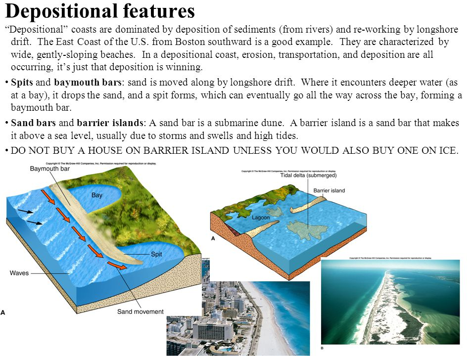"Depositional features ""Depositional"" coasts are dominated by deposition of sediments (from rivers) and re-working by longshore drift. The East Coast o"