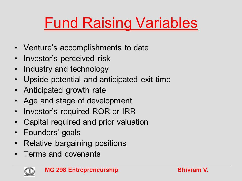 MG 298 Entrepreneurship Shivram V.