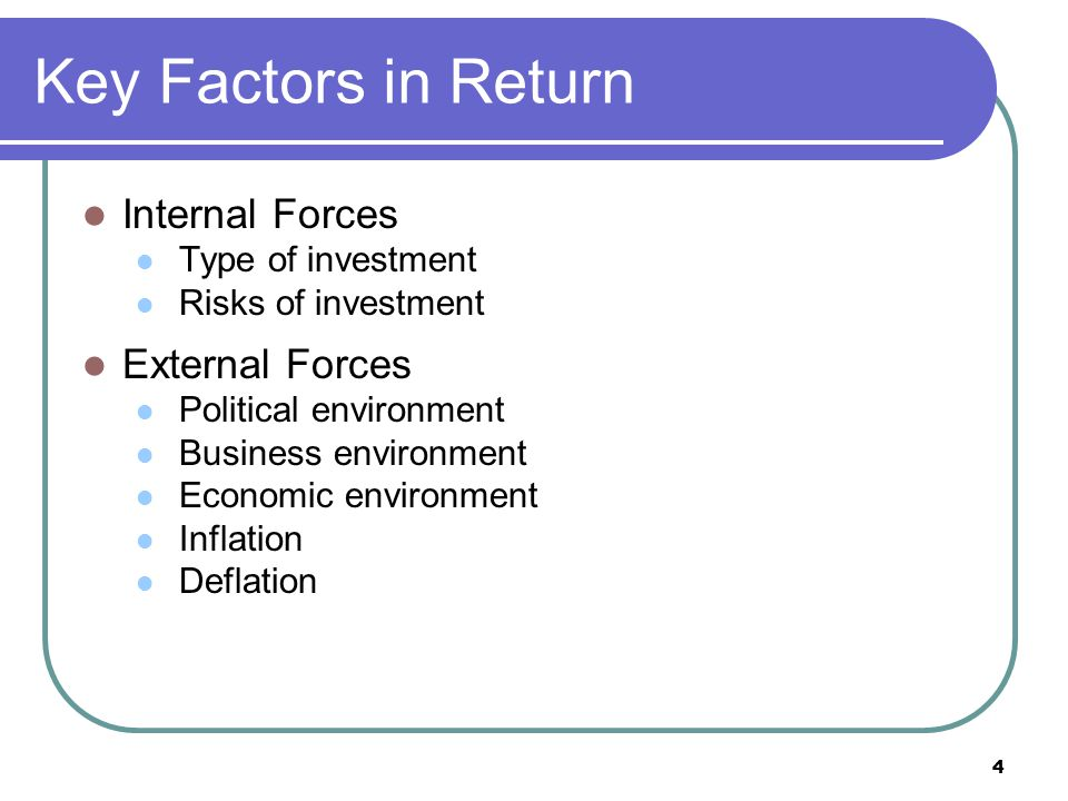 35 Risk-Return Tradeoffs for Various Investment Vehicles