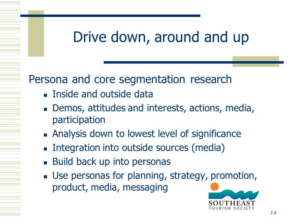 14 Drive down, around and up Persona and core segmentation research Inside and outside data Demos, attitudes and interests, actions, media, participation Analysis down to lowest level of significance Integration into outside sources (media) Build back up into personas Use personas for planning, strategy, promotion, product, media, messaging