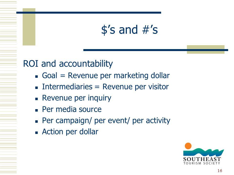 16 $'s and #'s ROI and accountability Goal = Revenue per marketing dollar Intermediaries = Revenue per visitor Revenue per inquiry Per media source Per campaign/ per event/ per activity Action per dollar