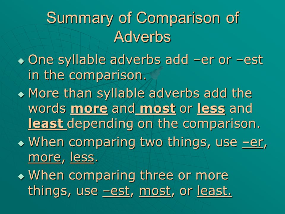 Summary of Comparison of Adverbs  One  One syllable adverbs add –er or –est in the comparison.  More  More than syllable adverbs add the words mor