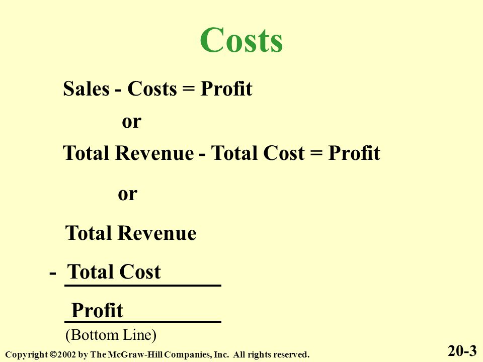 Costs Sales - Costs = Profit Total Revenue - Total Cost = Profit Total Revenue - Total Cost Profit or (Bottom Line) 20-3 Copyright  2002 by The McGra