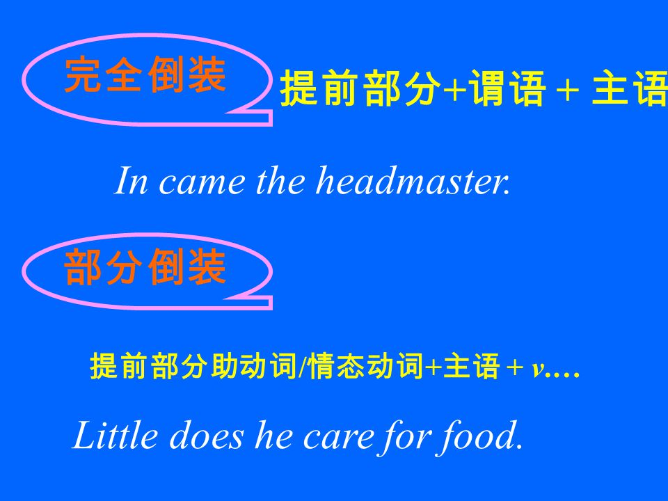 提前部分 + 谓语 + 主语 提前部分助动词 / 情态动词 + 主语 + v.… 完全倒装 部分倒装 In came the headmaster. Little does he care for food.