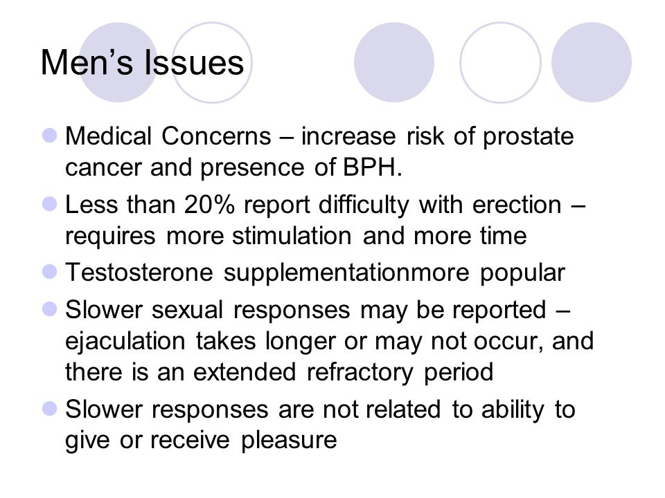Men's Issues Medical Concerns – increase risk of prostate cancer and presence of BPH.