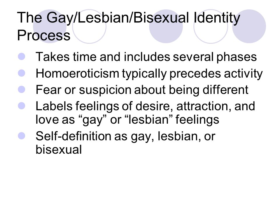 The Gay/Lesbian/Bisexual Identity Process Takes time and includes several phases Homoeroticism typically precedes activity Fear or suspicion about being different Labels feelings of desire, attraction, and love as gay or lesbian feelings Self-definition as gay, lesbian, or bisexual