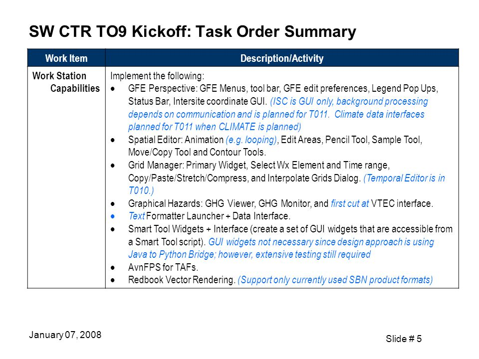 Slide # 5 January 07, 2008 SW CTR TO9 Kickoff: Task Order Summary Work ItemDescription/Activity Work Station Capabilities Implement the following:  GFE Perspective: GFE Menus, tool bar, GFE edit preferences, Legend Pop Ups, Status Bar, Intersite coordinate GUI.