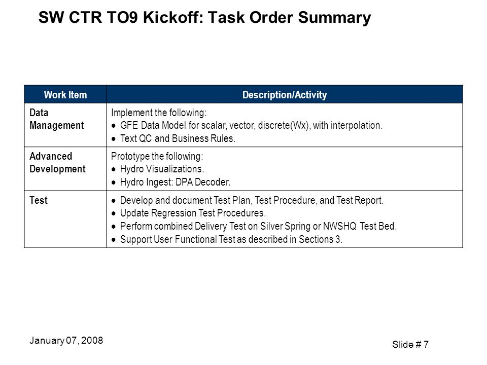Slide # 7 January 07, 2008 SW CTR TO9 Kickoff: Task Order Summary Work ItemDescription/Activity Data Management Implement the following:  GFE Data Model for scalar, vector, discrete(Wx), with interpolation.