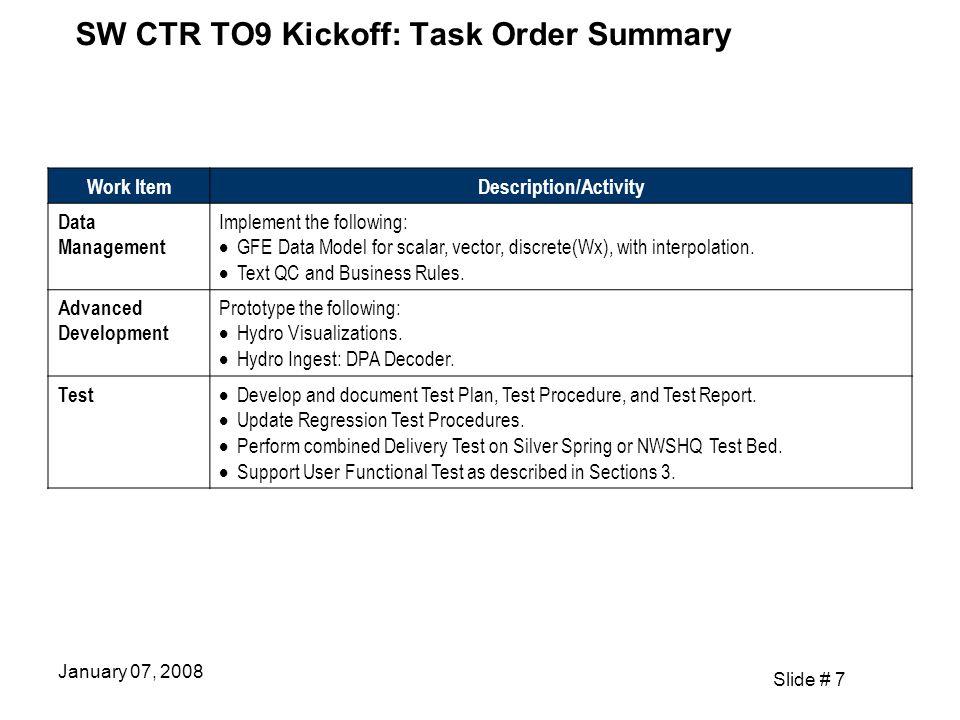 Slide # 8 January 07, 2008 SW CTR TO9 Kickoff: Task Order Summary Work ItemDescription/Activity Documentation  Update JavaDoc.