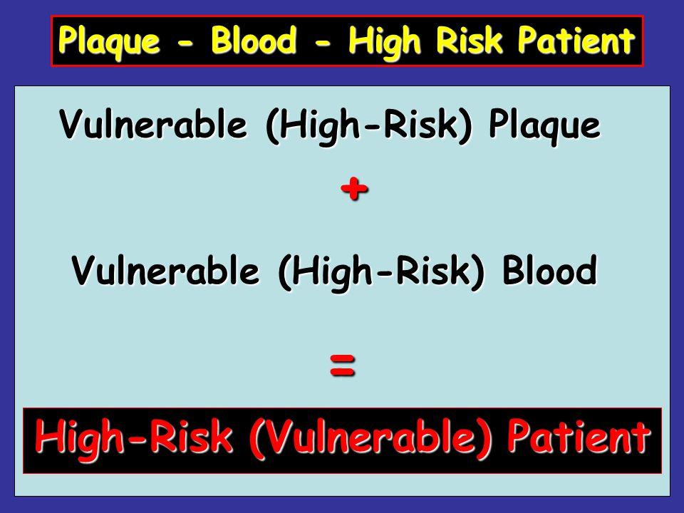Plaque - Blood - High Risk Patient Vulnerable (High-Risk) Plaque + Vulnerable (High-Risk) Blood = High-Risk (Vulnerable) Patient