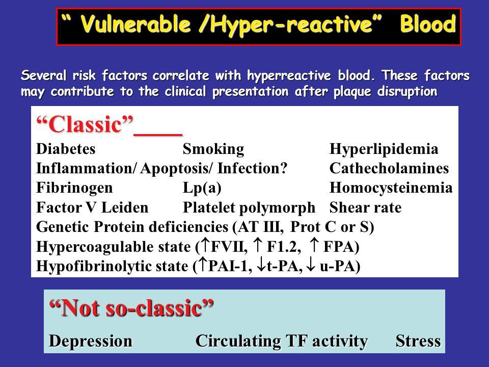 Vulnerable /Hyper-reactive Blood Several risk factors correlate with hyperreactive blood.