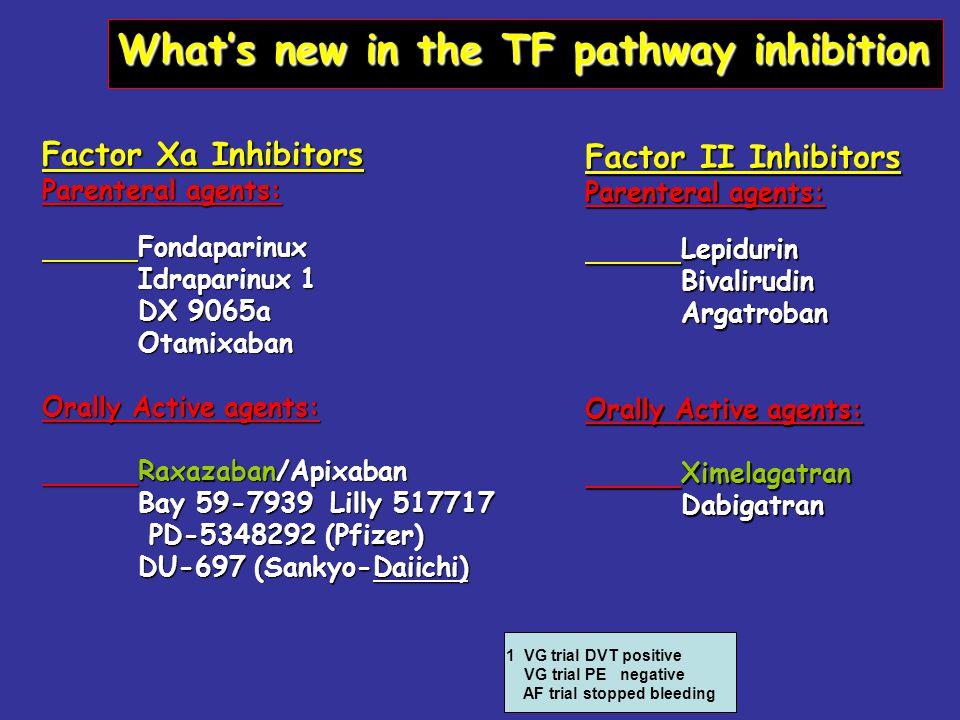 Factor Xa Inhibitors Parenteral agents: Fondaparinux Idraparinux 1 DX 9065a Otamixaban Orally Active agents: Raxazaban/Apixaban Bay 59-7939 Lilly 517717 PD-5348292 (Pfizer) PD-5348292 (Pfizer) DU-697 (Sankyo-Daiichi) Factor II Inhibitors Parenteral agents: LepidurinBivalirudinArgatroban Orally Active agents: XimelagatranDabigatran 1 VG trial DVT positive VG trial PE negative AF trial stopped bleeding What's new in the TF pathway inhibition