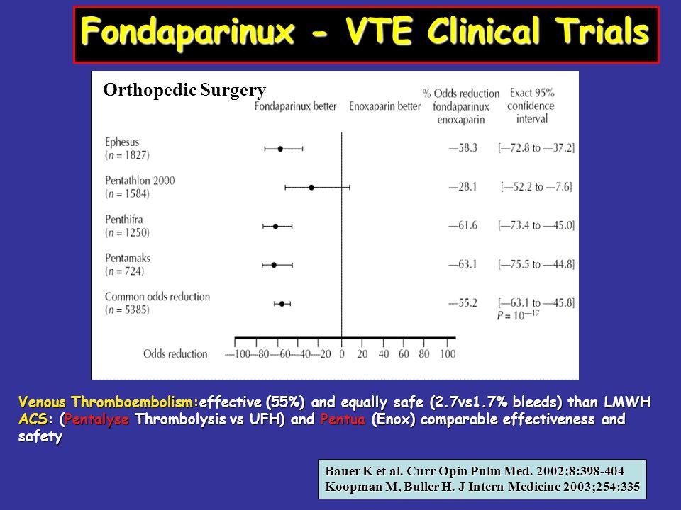 Fondaparinux - VTE Clinical Trials Bauer K et al.Curr Opin Pulm Med.
