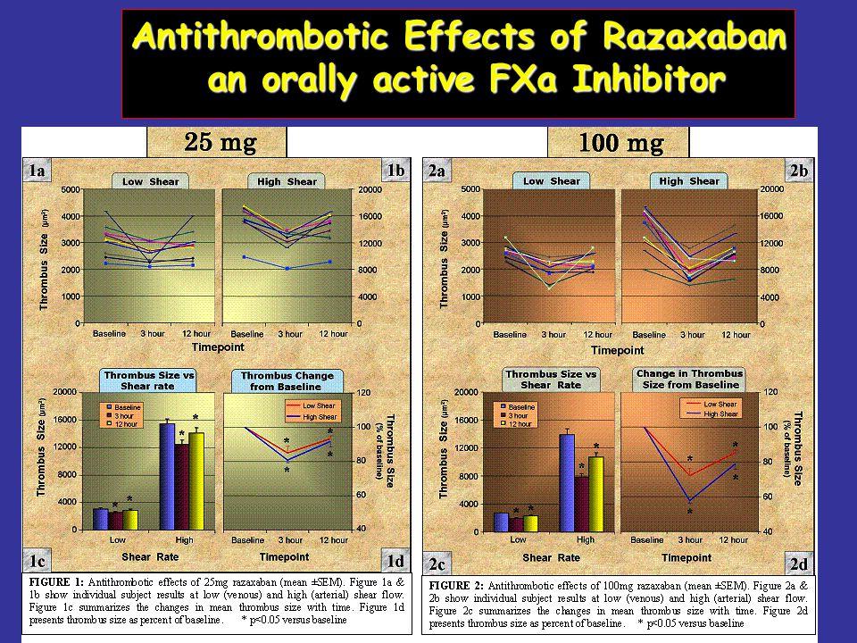 Antithrombotic Effects of Razaxaban an orally active FXa Inhibitor an orally active FXa Inhibitor