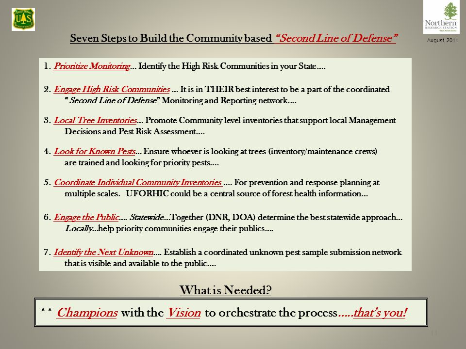 Seven Steps to Build the Community based Second Line of Defense 11 1.