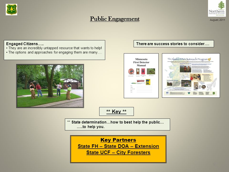 Public Engagement 9 Engaged Citizens…..