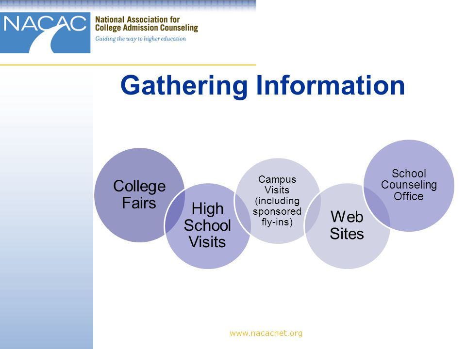 www.nacacnet.org Keep college information in separate folders.