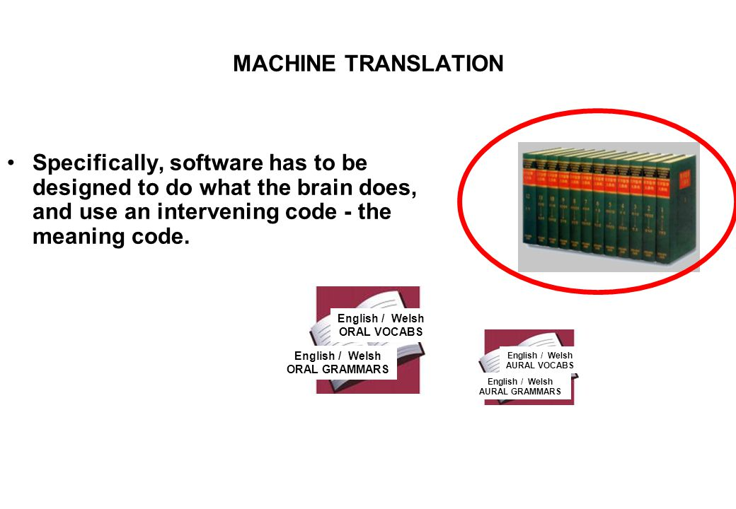 MACHINE TRANSLATION Specifically, software has to be designed to do what the brain does, and use an intervening code - the meaning code. English / Wel