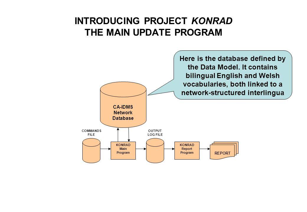 INTRODUCING PROJECT KONRAD THE MAIN UPDATE PROGRAM KONRAD Main Program CA-IDMS Network Database KONRAD Report Program COMMANDS FILE OUTPUT LOG FILE RE