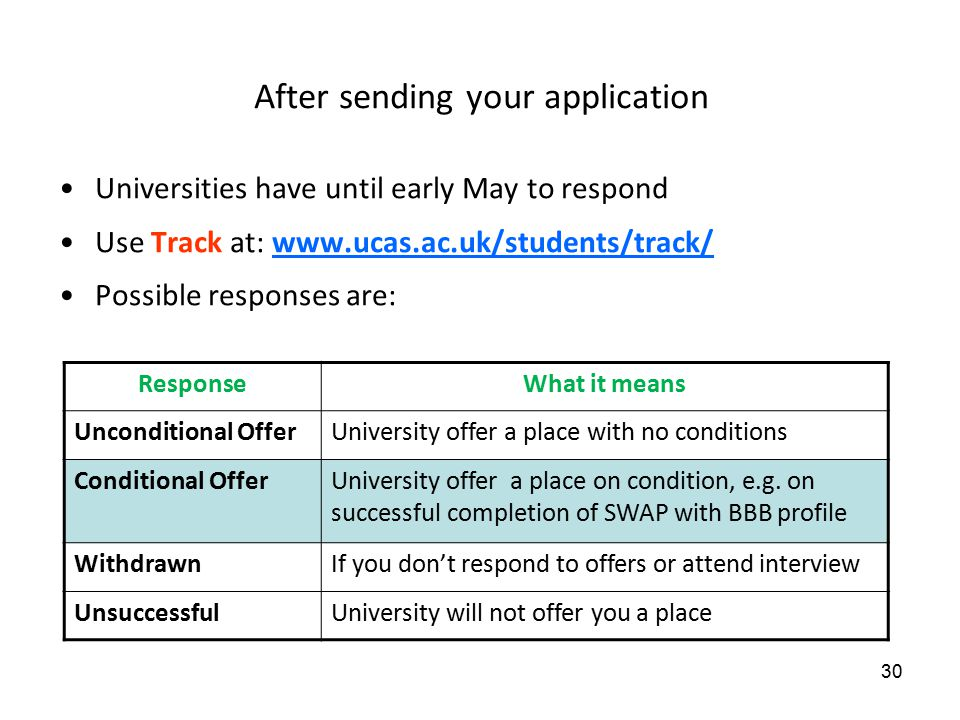 After sending your application Universities have until early May to respond Use Track at: www.ucas.ac.uk/students/track/ Possible responses are: ResponseWhat it means Unconditional OfferUniversity offer a place with no conditions Conditional OfferUniversity offer a place on condition, e.g.