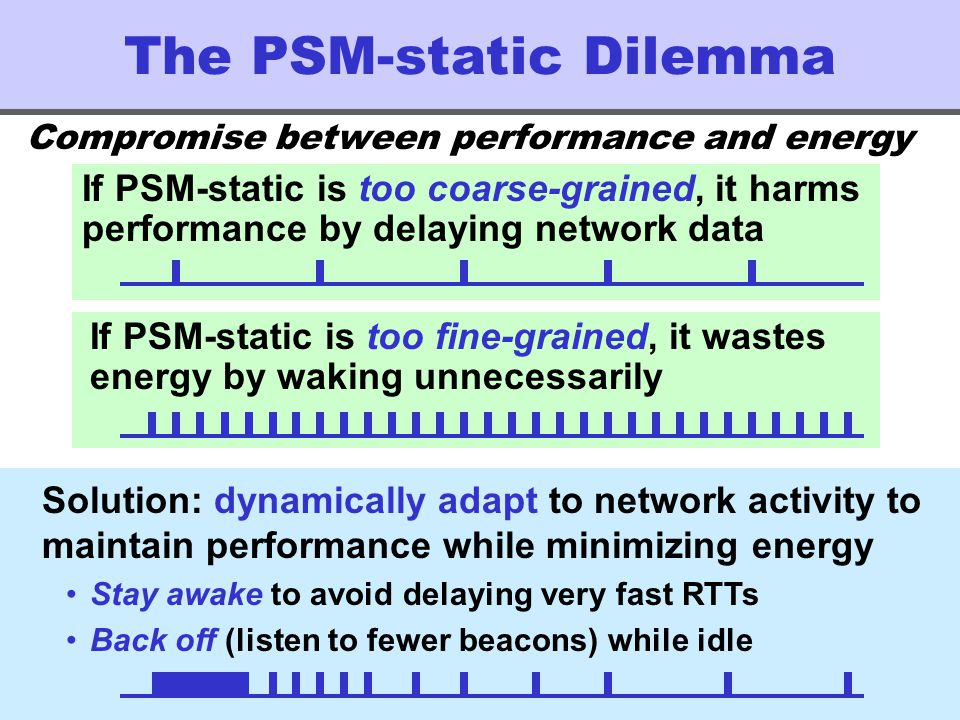 The PSM-static Dilemma Compromise between performance and energy If PSM-static is too coarse-grained, it harms performance by delaying network data If PSM-static is too fine-grained, it wastes energy by waking unnecessarily Solution: dynamically adapt to network activity to maintain performance while minimizing energy Stay awake to avoid delaying very fast RTTs Back off (listen to fewer beacons) while idle