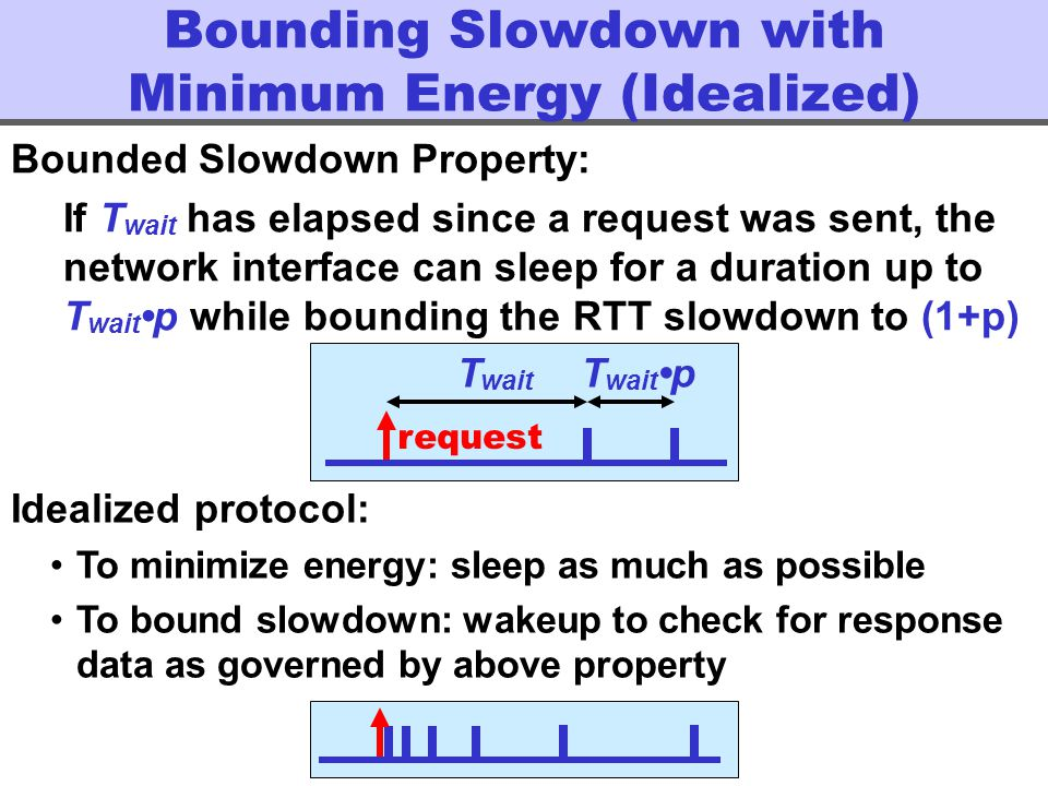 request T wait T waitp Bounding Slowdown with Minimum Energy (Idealized) Bounded Slowdown Property: If T wait has elapsed since a request was sent, the network interface can sleep for a duration up to T waitp while bounding the RTT slowdown to (1+p) Idealized protocol: To minimize energy: sleep as much as possible To bound slowdown: wakeup to check for response data as governed by above property