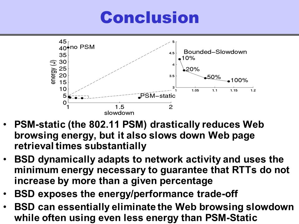 Conclusion PSM-static (the 802.11 PSM) drastically reduces Web browsing energy, but it also slows down Web page retrieval times substantially BSD dynamically adapts to network activity and uses the minimum energy necessary to guarantee that RTTs do not increase by more than a given percentage BSD exposes the energy/performance trade-off BSD can essentially eliminate the Web browsing slowdown while often using even less energy than PSM-Static