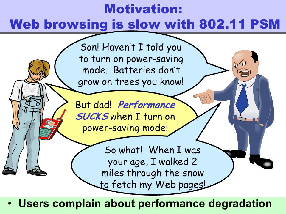Motivation: Web browsing is slow with 802.11 PSM Son.