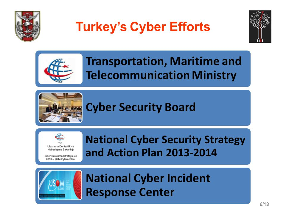 6/18 Turkey's Cyber Efforts Transportation, Maritime and Telecommunication Ministry Cyber Security Board National Cyber Security Strategy and Action P