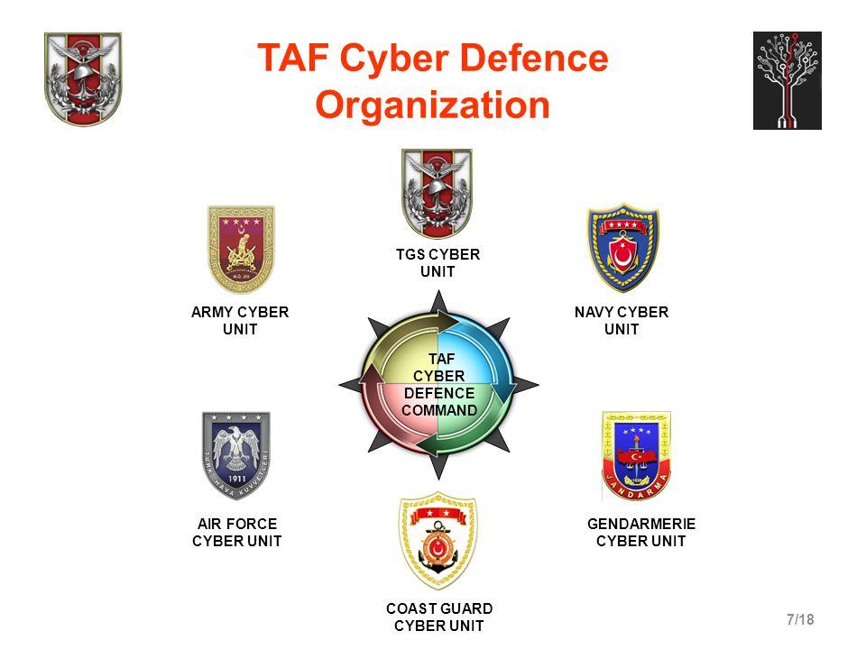 7/18 TAF Cyber Defence Organization TAF CYBER DEFENCE COMMAND TGS CYBER UNIT ARMY CYBER UNIT NAVY CYBER UNIT AIR FORCE CYBER UNIT GENDARMERIE CYBER UNIT COAST GUARD CYBER UNIT