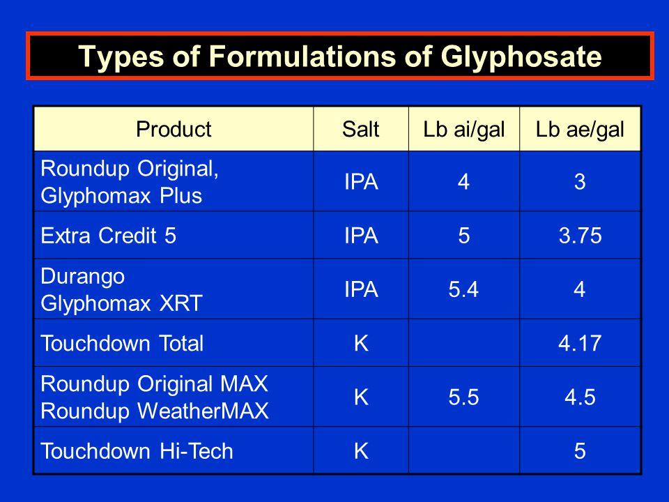 Types of Formulations of Glyphosate ProductSaltLb ai/galLb ae/gal Roundup Original, Glyphomax Plus IPA43 Extra Credit 5IPA53.75 Durango Glyphomax XRT IPA5.44 Touchdown TotalK4.17 Roundup Original MAX Roundup WeatherMAX K5.54.5 Touchdown Hi-TechK5