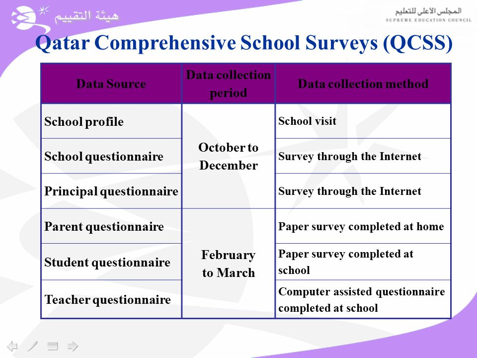 Qatar Comprehensive School Surveys (QCSS) Data collection method Data collection period Data Source School visit October to December School profile Survey through the Internet School questionnaire Survey through the Internet Principal questionnaire Paper survey completed at home February to March Parent questionnaire Paper survey completed at school Student questionnaire Computer assisted questionnaire completed at school Teacher questionnaire