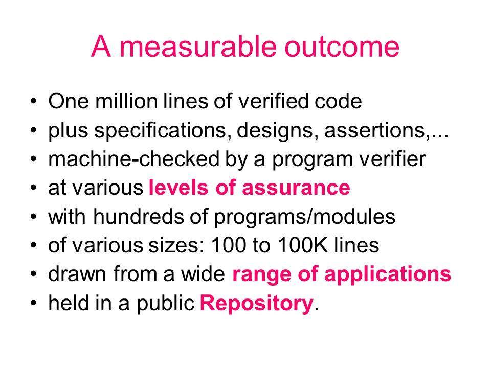 A measurable outcome One million lines of verified code plus specifications, designs, assertions,...