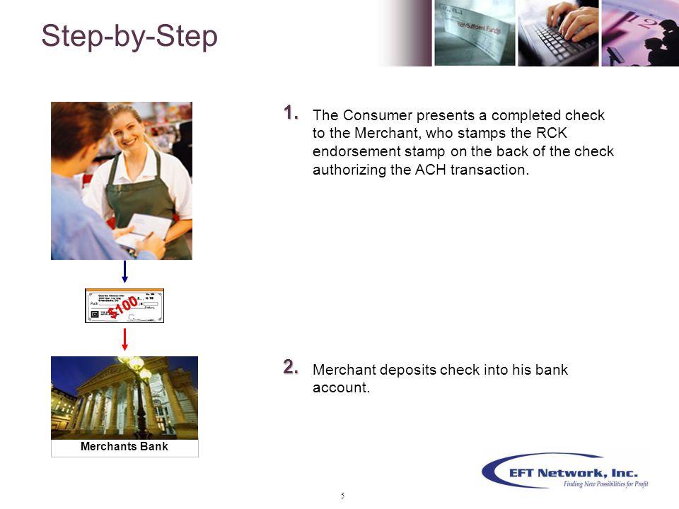 NSF Consumers Bank Merchants Bank Consumer's bank pays the Merchant's bank.