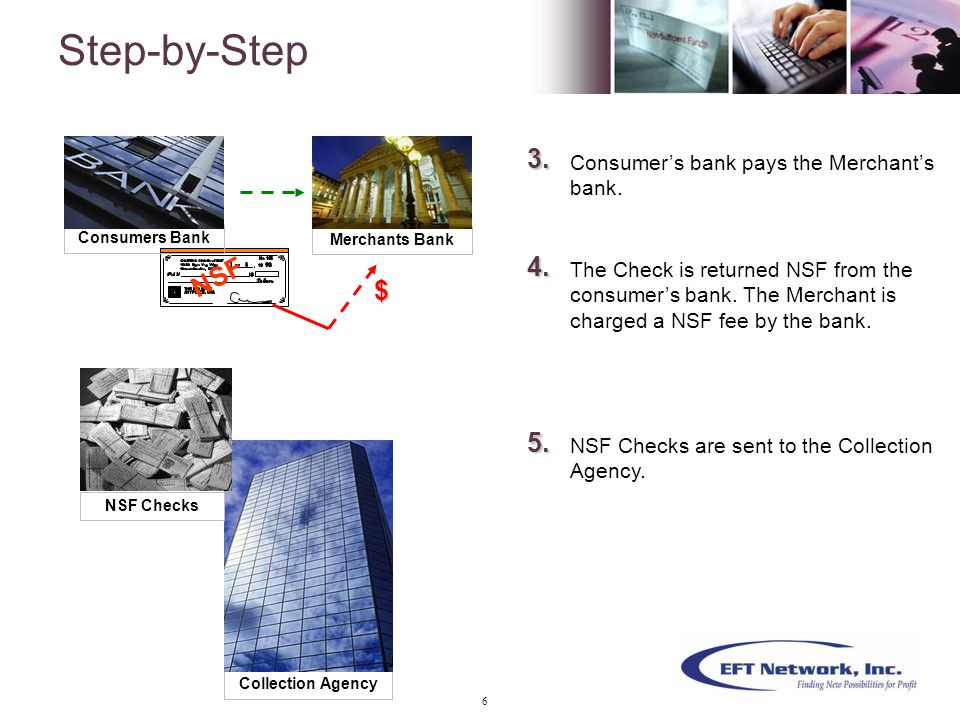 NSF Consumers Bank Merchants Bank Consumer's bank pays the Merchant's bank.