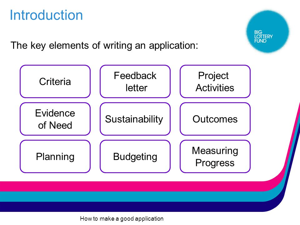 How to make a good application What this session will cover Assessment Criteria Key elements of an application Supporting Documents Points to remember What this session will cover