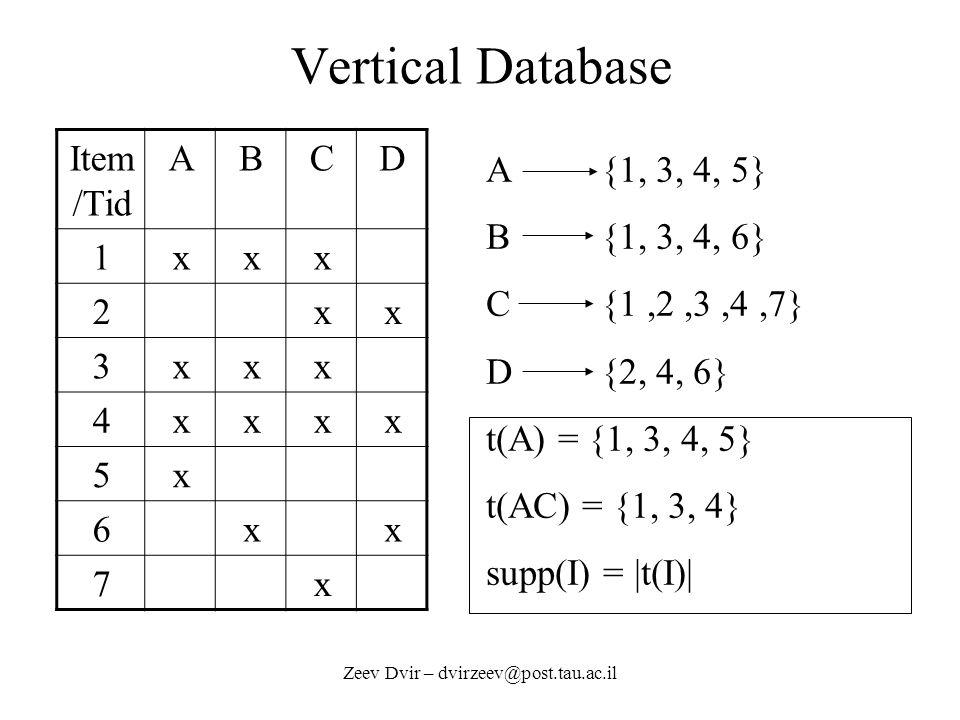 Zeev Dvir – dvirzeev@post.tau.ac.il Vertical Database Item /Tid ABCD 1xxx 2xx 3xxx 4xxxx 5x 6xx 7x A {1, 3, 4, 5} B {1, 3, 4, 6} C {1,2,3,4,7} D {2, 4, 6} t(A) = {1, 3, 4, 5} t(AC) = {1, 3, 4} supp(I) = |t(I)|