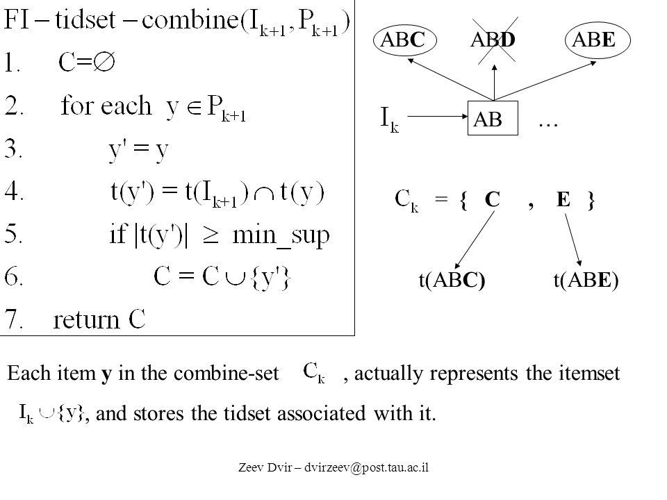 Zeev Dvir – dvirzeev@post.tau.ac.il ABC ABD ABE AB … = { C, E } t(ABC) t(ABE) Each item y in the combine-set, actually represents the itemset, and stores the tidset associated with it.