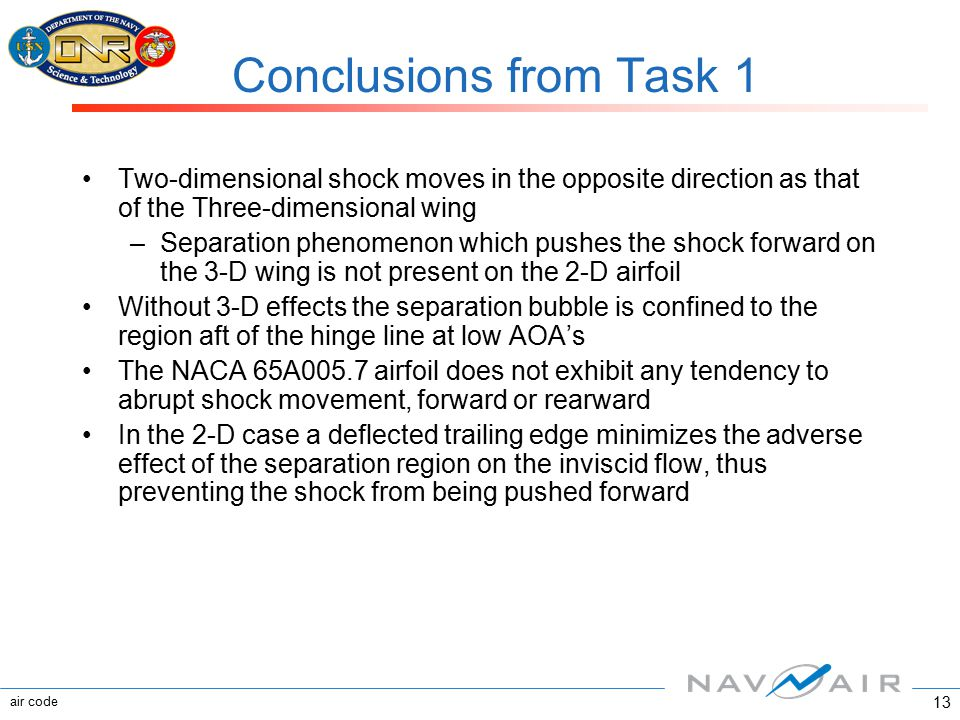 air code 13 Conclusions from Task 1 Two-dimensional shock moves in the opposite direction as that of the Three-dimensional wing –Separation phenomenon