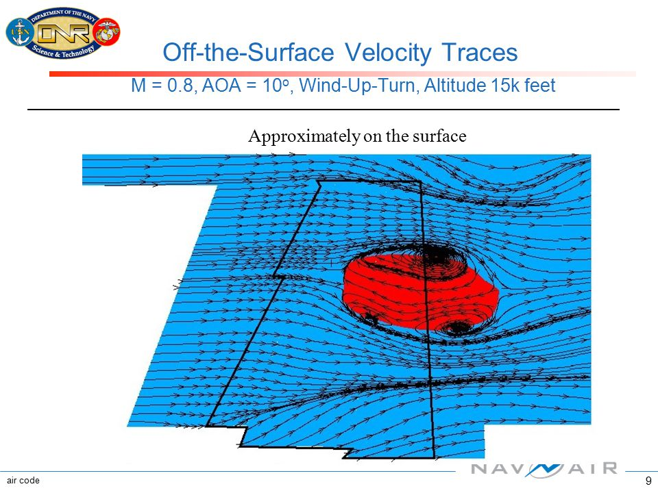 air code 9 Off-the-Surface Velocity Traces M = 0.8, AOA = 10 o, Wind-Up-Turn, Altitude 15k feet Approximately on the surface