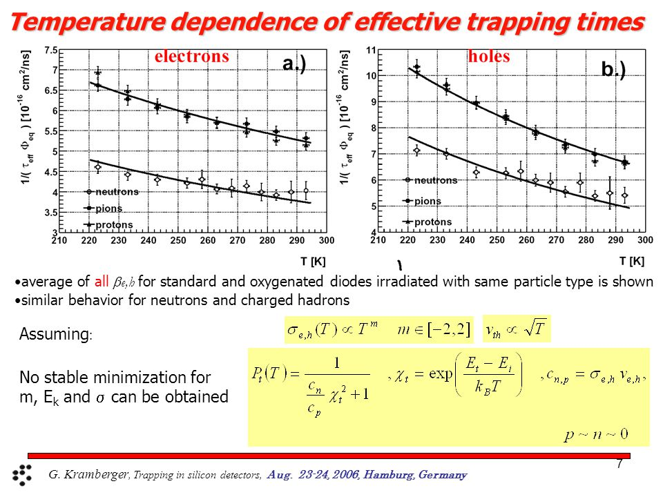 18 Conclusions & discussion Seem to be related to I,V complexes and don't depend significantly on other impurities.