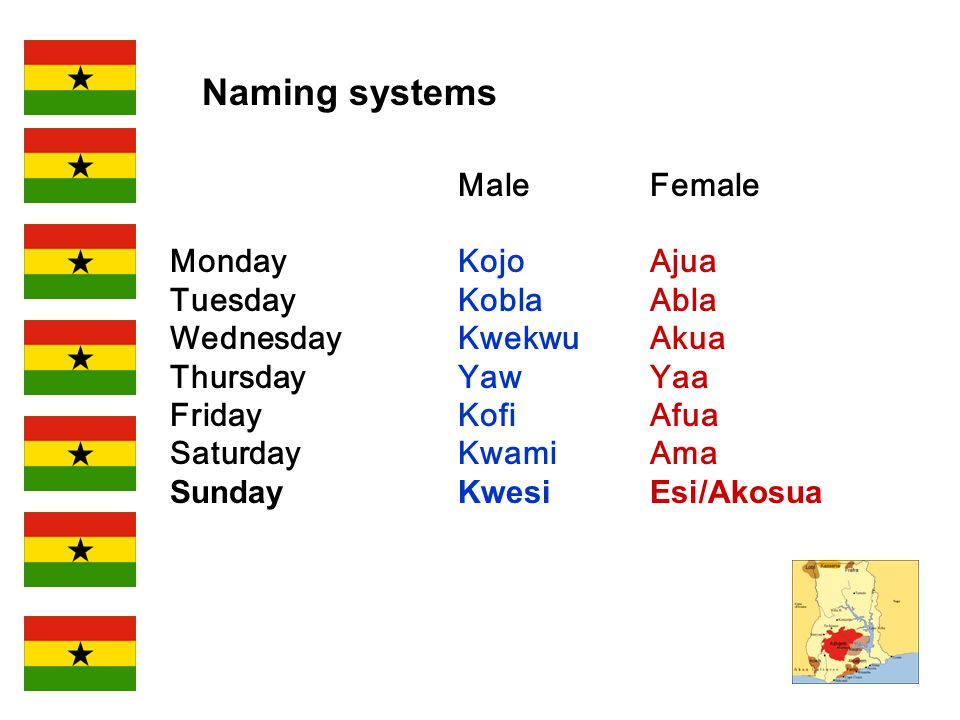 Naming systems Male Female Monday Kojo Ajua Tuesday Kobla Abla Wednesday Kwekwu Akua Thursday Yaw Yaa Friday Kofi Afua Saturday Kwami Ama Sunday Kwesi