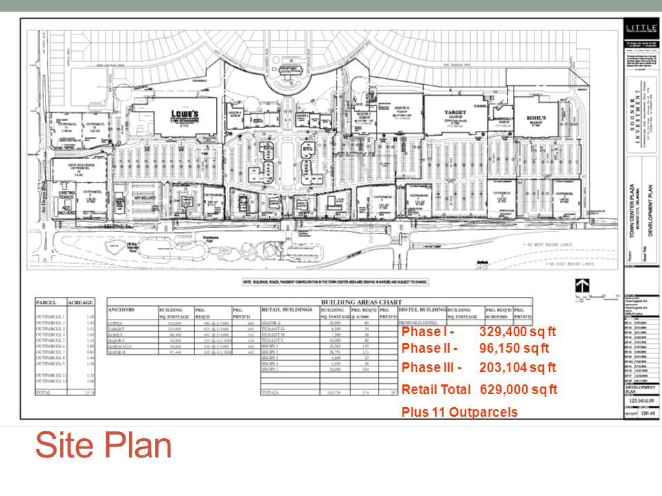 Site Plan Phase I - 329,400 sq ft Phase II - 96,150 sq ft Phase III - 203,104 sq ft Retail Total 629,000 sq ft Plus 11 Outparcels