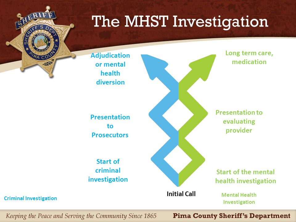 The MHST Investigation Criminal Investigation Mental Health Investigation Initial Call Long term care, medication Presentation to evaluating provider Presentation to Prosecutors Start of the mental health investigation Start of criminal investigation Adjudication or mental health diversion