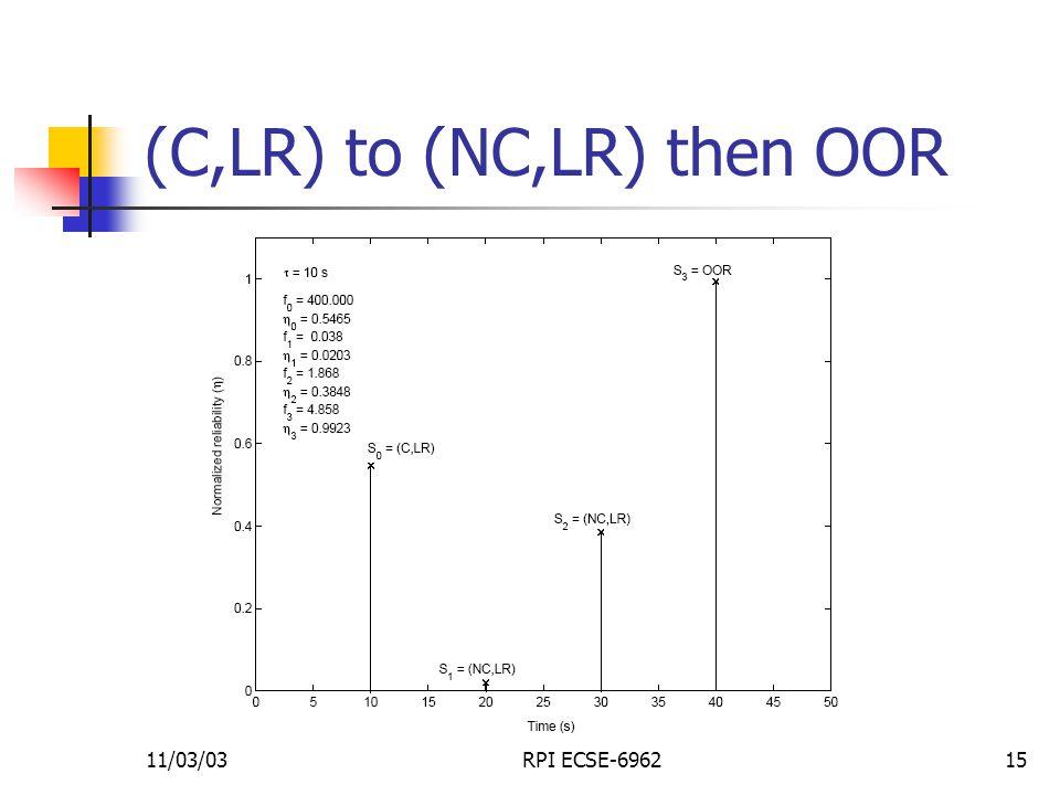 11/03/03RPI ECSE-696215 (C,LR) to (NC,LR) then OOR